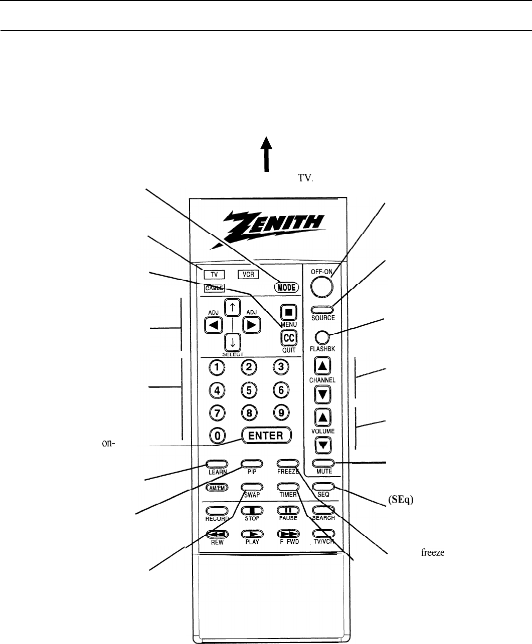 Page 2 of Zenith Universal Remote MBR3430 User Guide