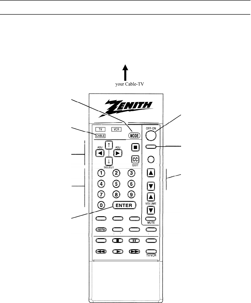 Page 4 of Zenith Universal Remote MBR3430 User Guide