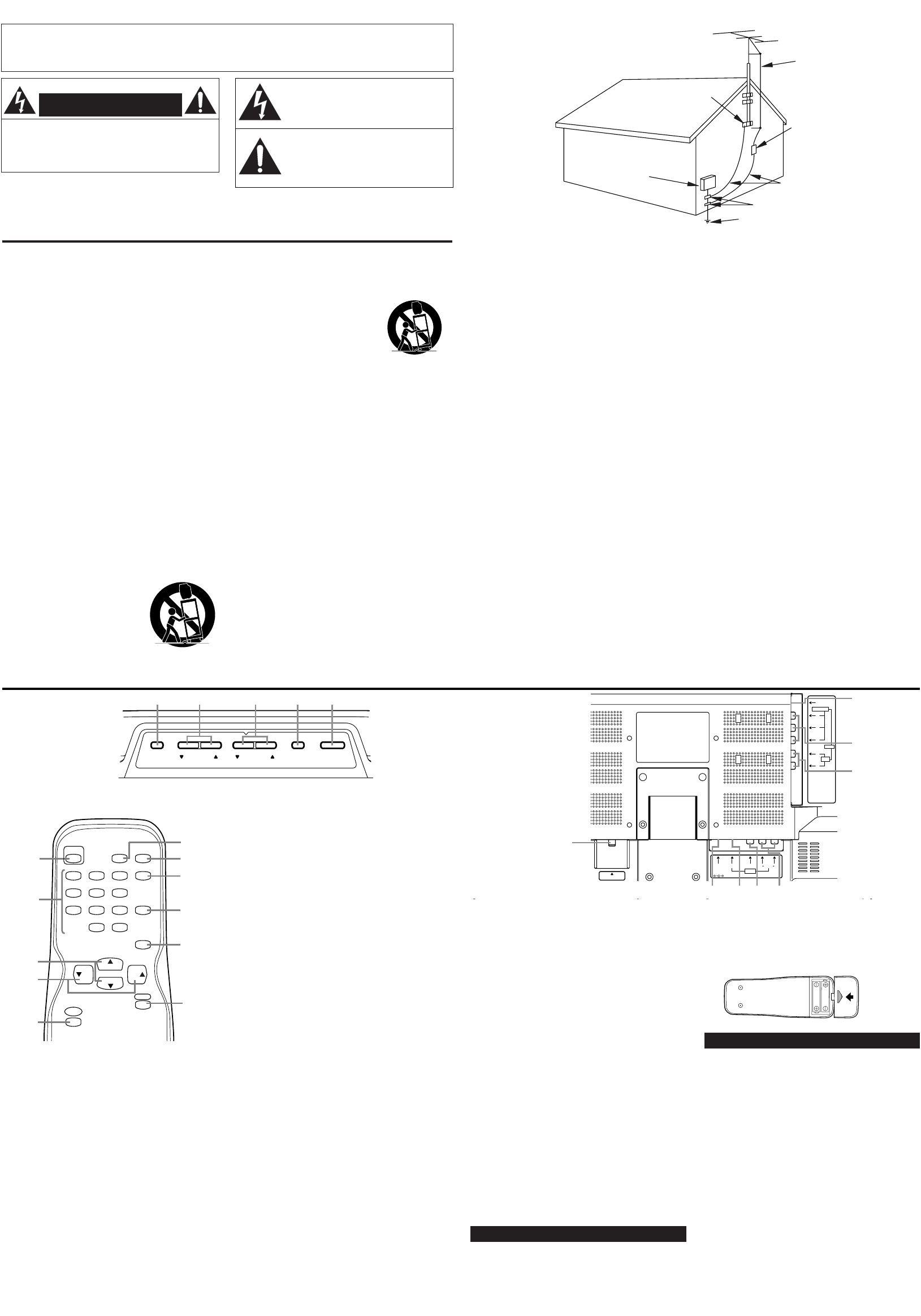 Page 2 of Sylvania Flat Panel Television 6615VD User Guide