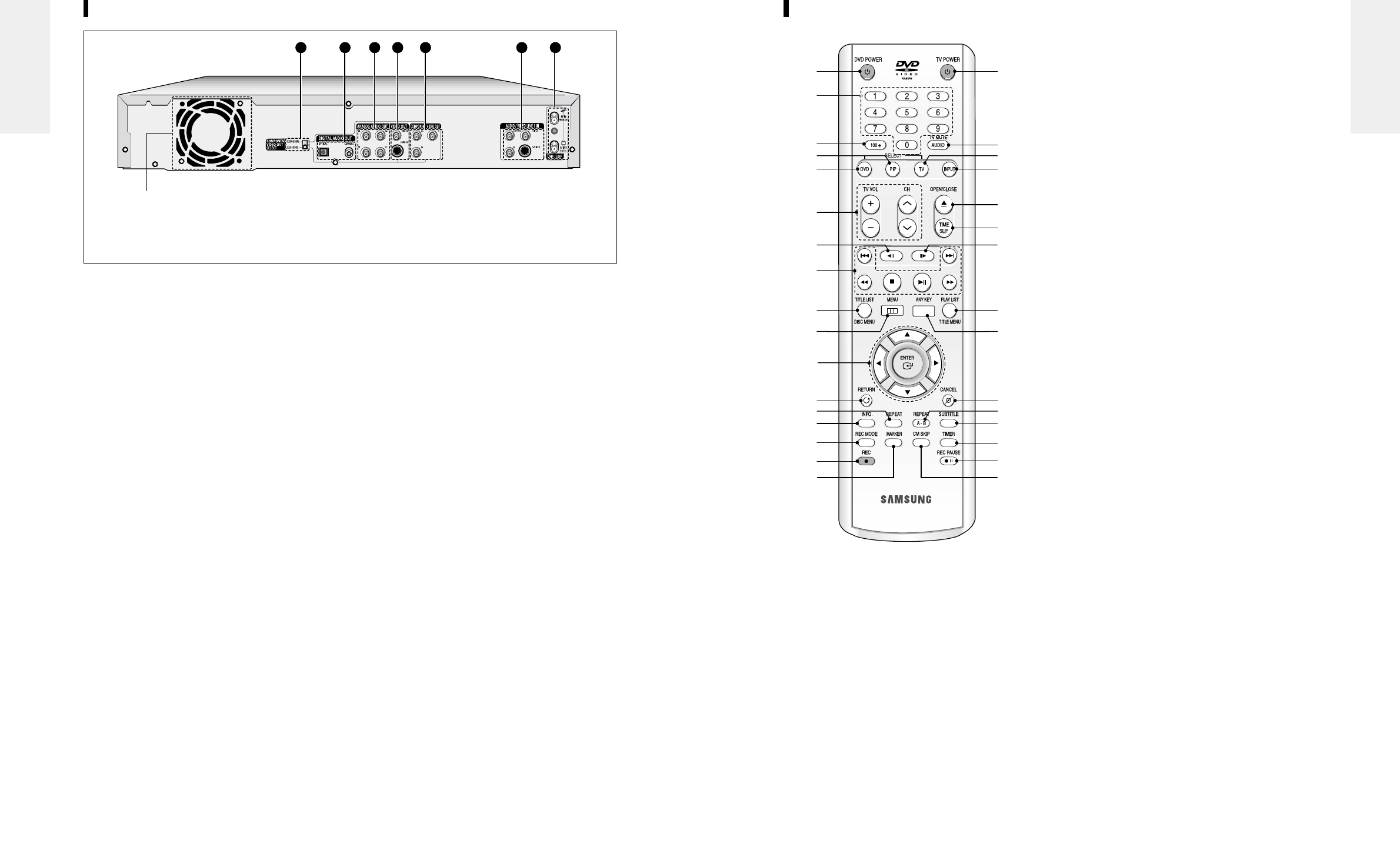 Page 8 of Samsung DVD Player DVD-R100 User Guide