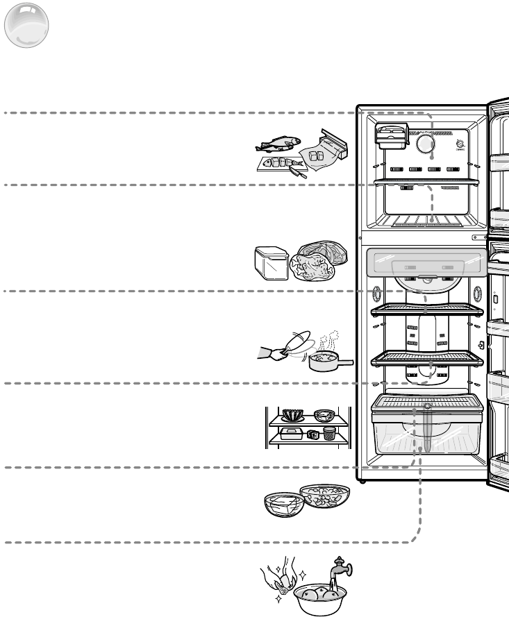 Page 8 of Samsung Refrigerator RT37 User Guide