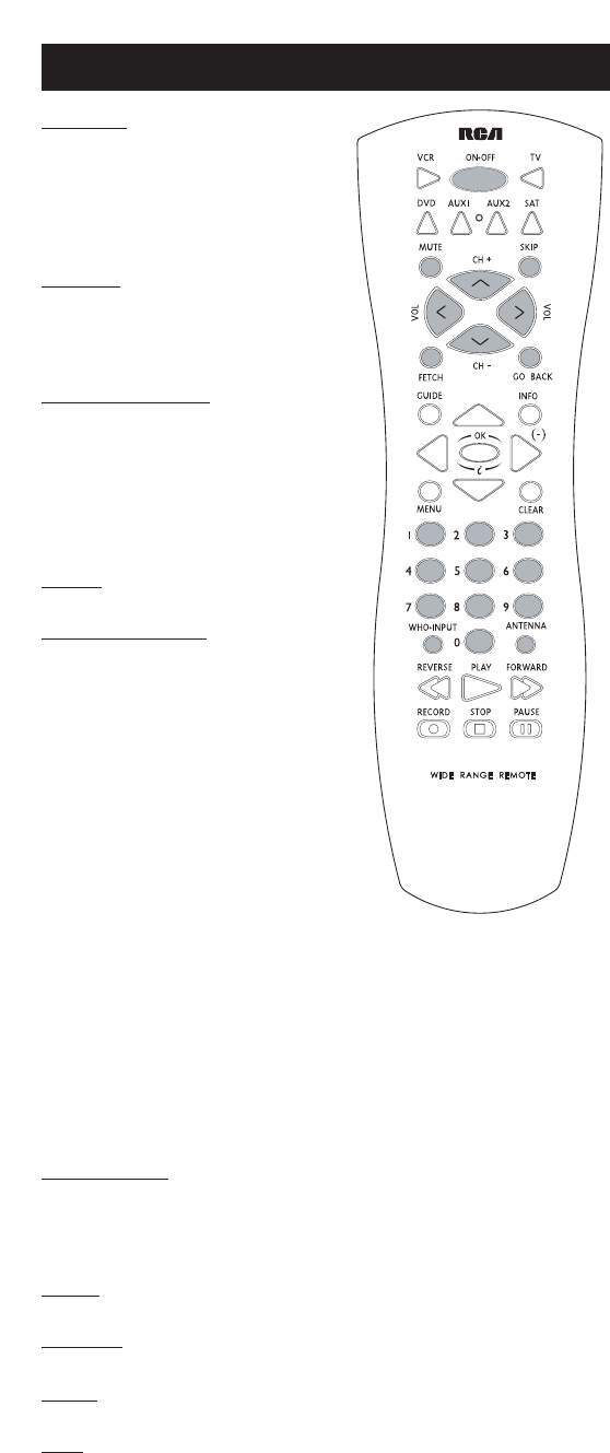 Page 3 of RCA Universal Remote D770 User Guide
