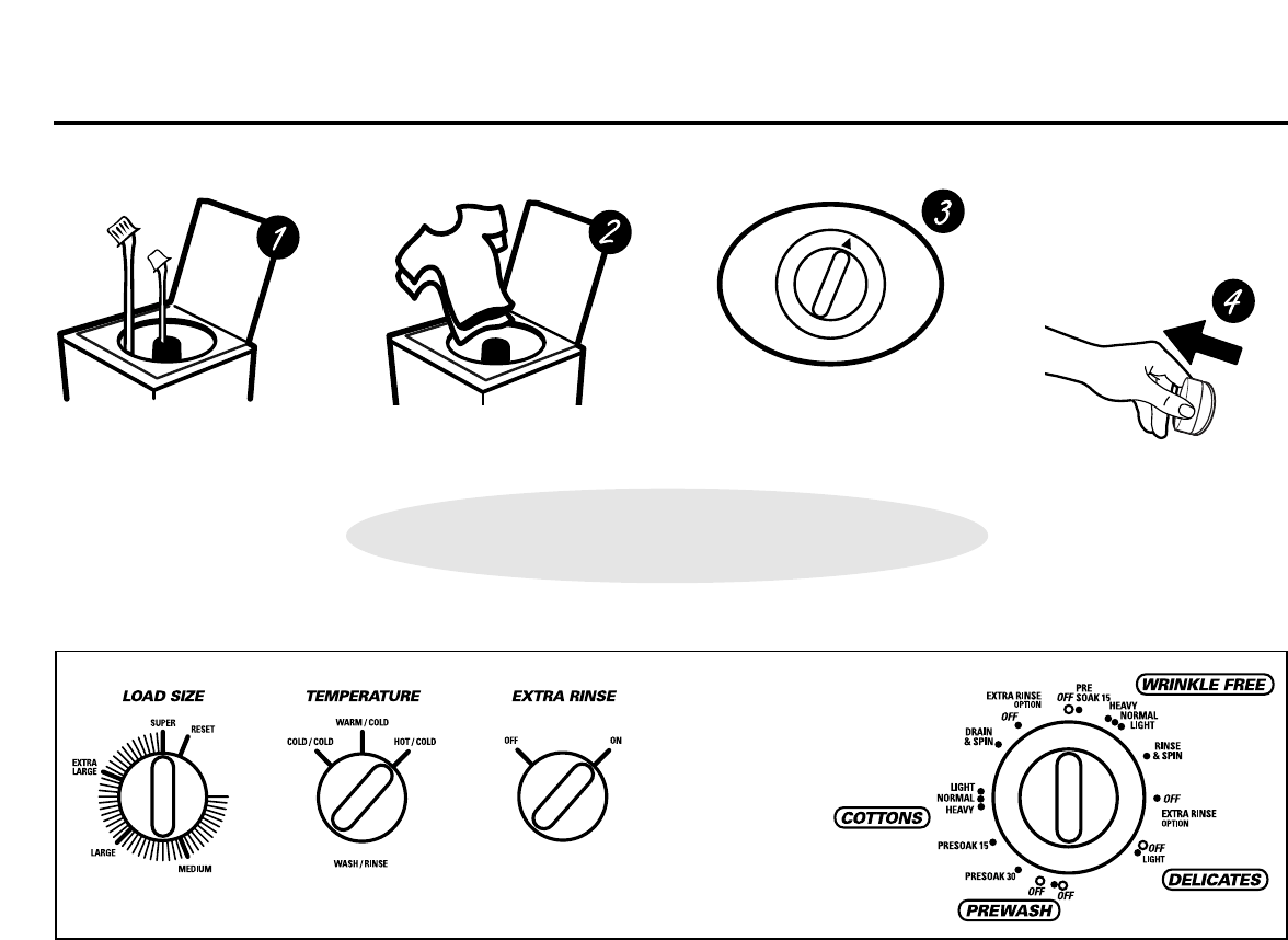 Page 5 of Hotpoint Washer VBXR1090 User Guide