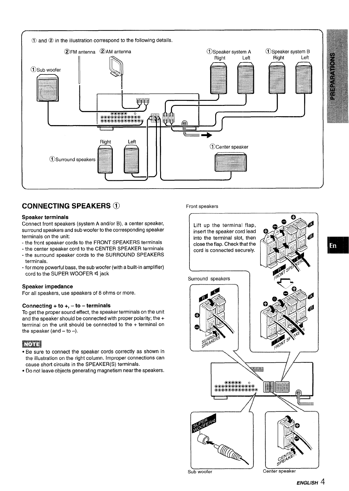 Page 5 of Aiwa Stereo Receiver AV-D55 User Guide