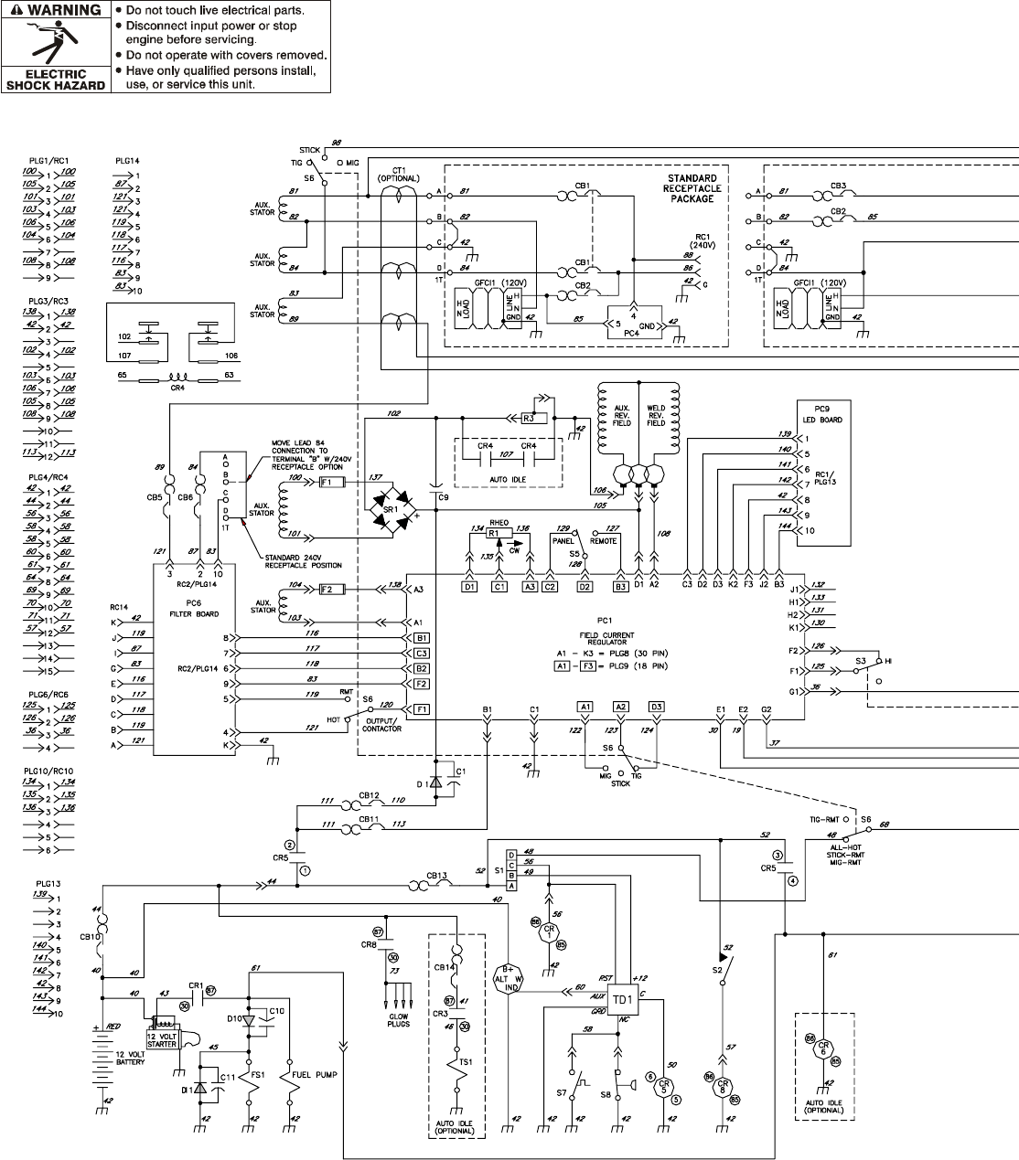 hight resolution of miller bobcat 250 wiring diagram wiring diagram for you miller bobcat 250 wiring diagram miller bobcat