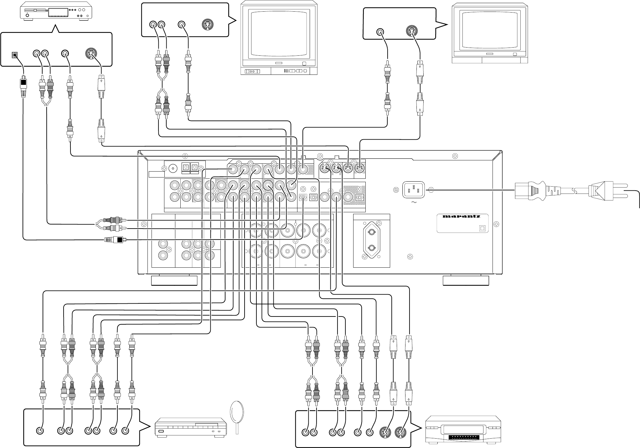 Page 5 of Marantz Stereo Receiver SR4200 User Guide