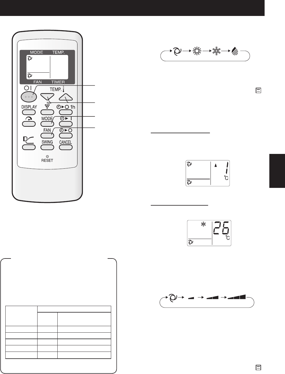 Page 43 of Sharp Air Conditioner AY-AP9KR User Guide