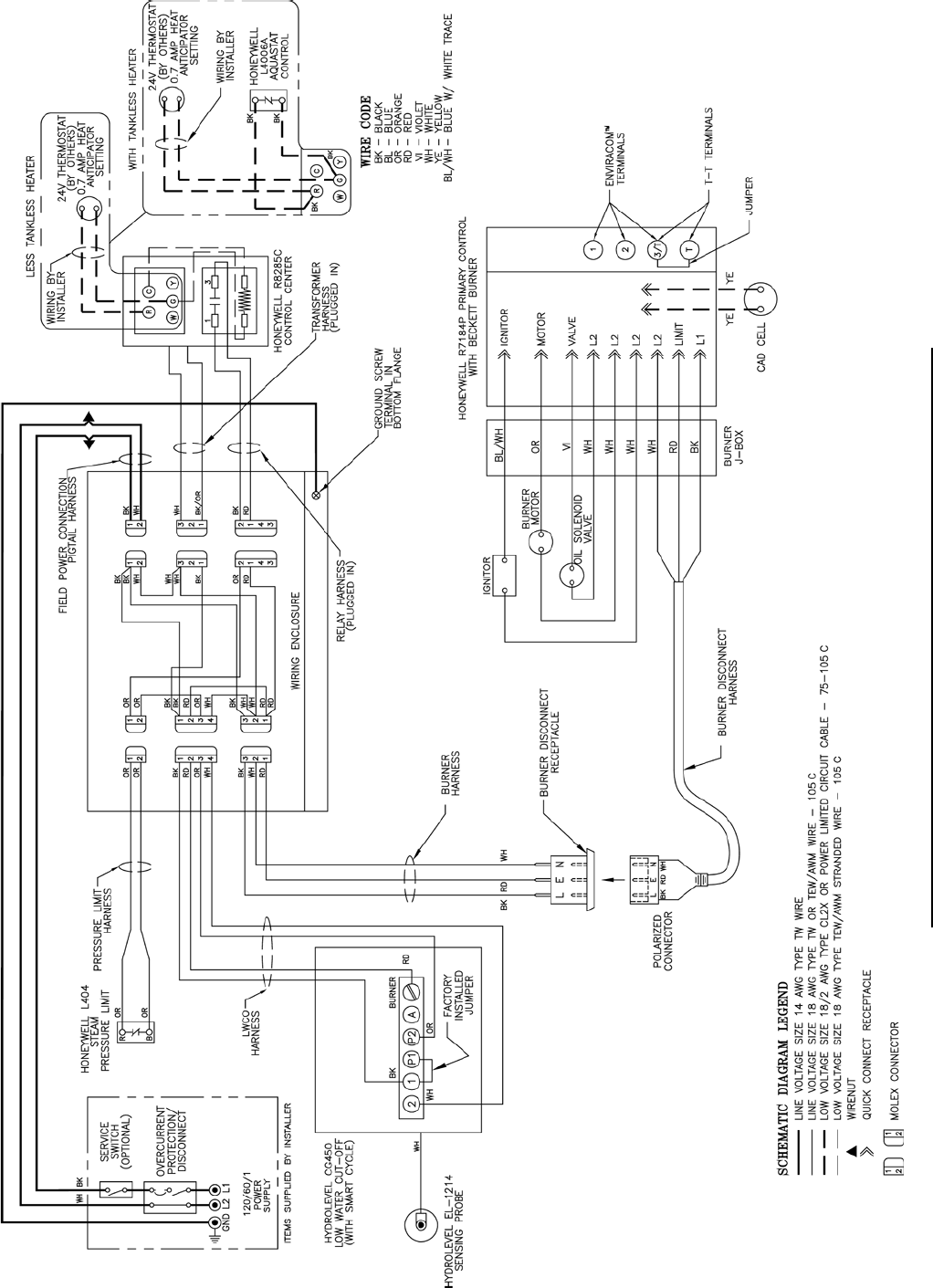 Page 33 of Burnham Boiler MST513 User Guide