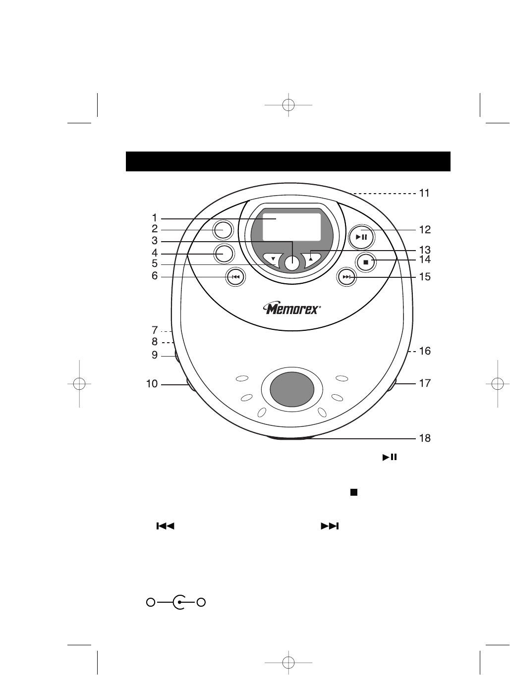 Page 5 of Memorex CD Player MD6885 User Guide