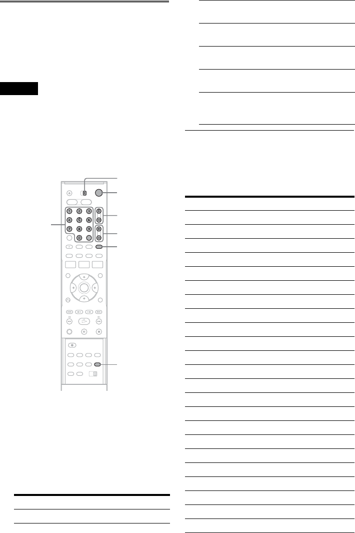 Page 20 of Sony DVD Recorder RDR-VX515 User Guide