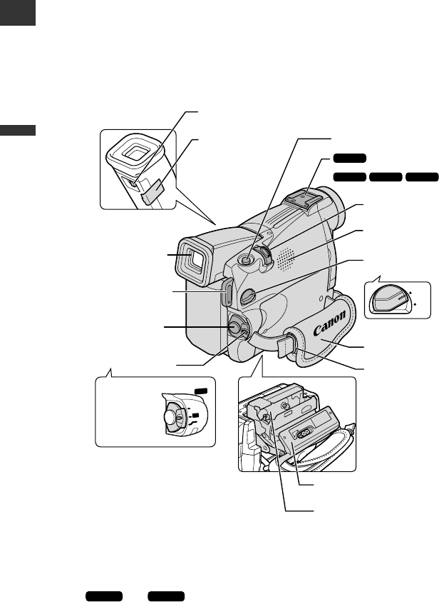 Page 10 of Canon Camcorder MV600i User Guide
