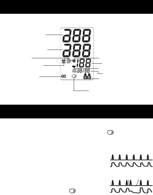 Page 7 of Omron Healthcare Blood Pressure Monitor HEM