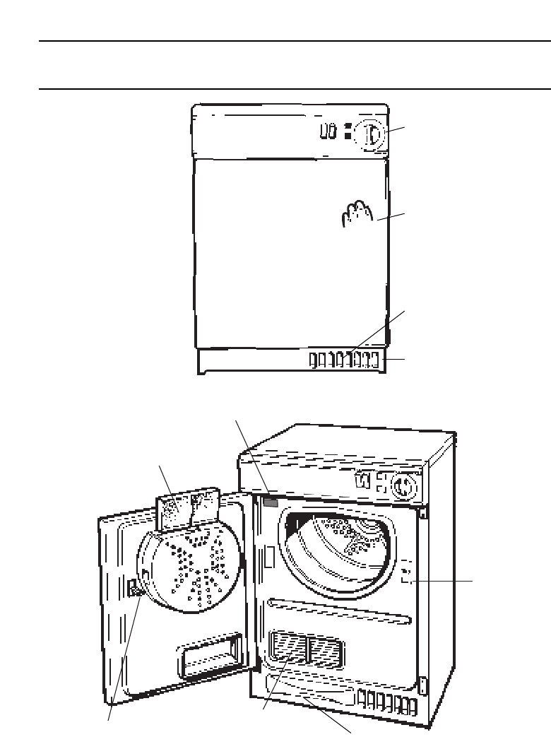 Page 3 of Creda Clothes Dryer Tumble Dryer User Guide