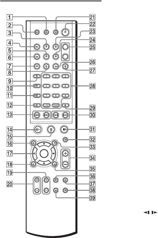 Page 80 of Sony CD Player DAV-SC5 User Guide