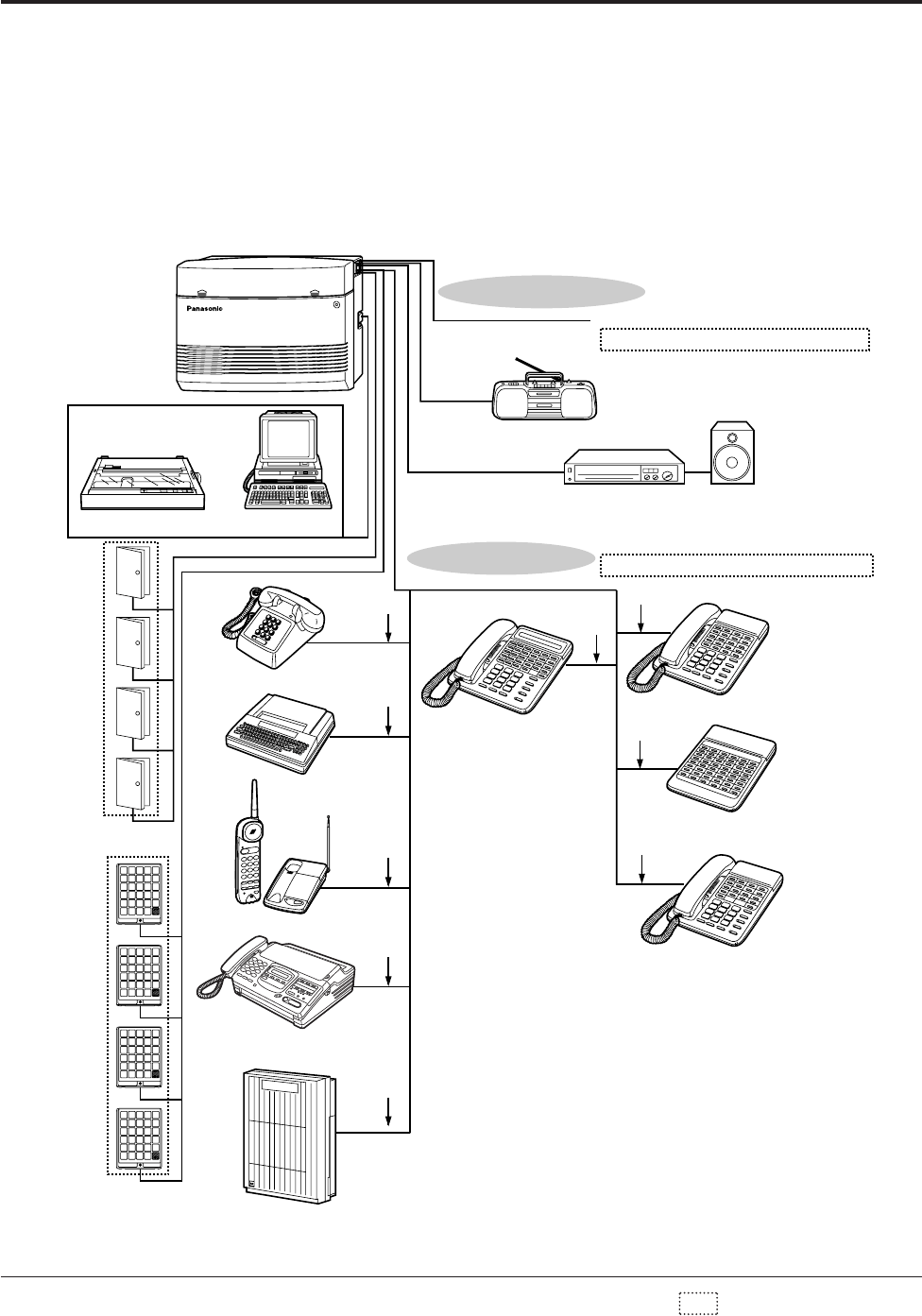 Page 16 of Panasonic Telephone Advanced Hybrid System User