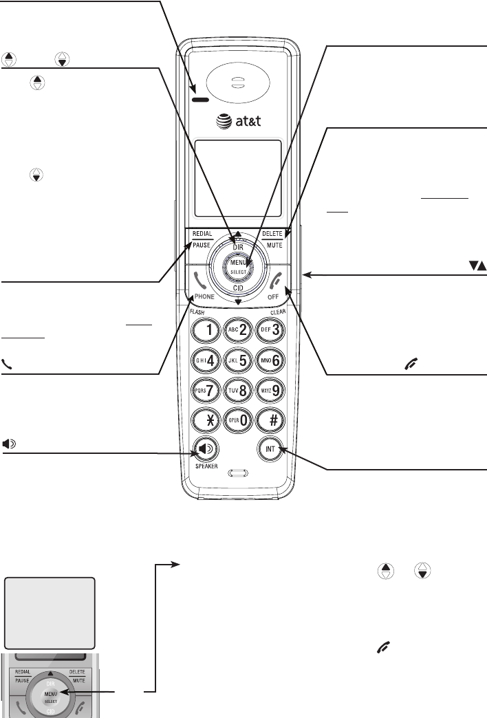 Page 6 of AT&T Cordless Telephone SL82318 User Guide