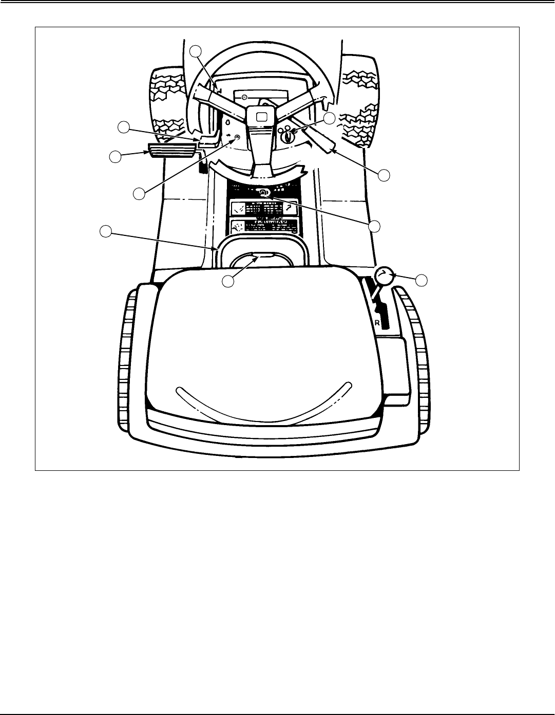 Page 8 of Scotts Lawn Mower S2546 User Guide