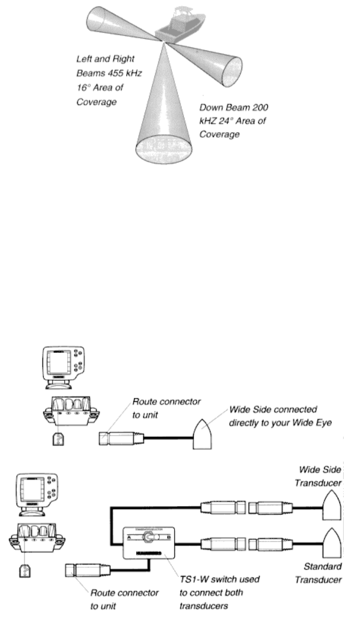 Page 30 of Humminbird Fish Finder Wide Eye User Guide