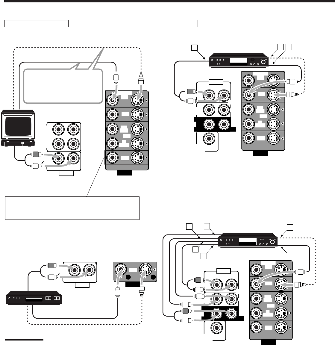 Page 10 of JVC Stereo Receiver RX-7010RBK User Guide