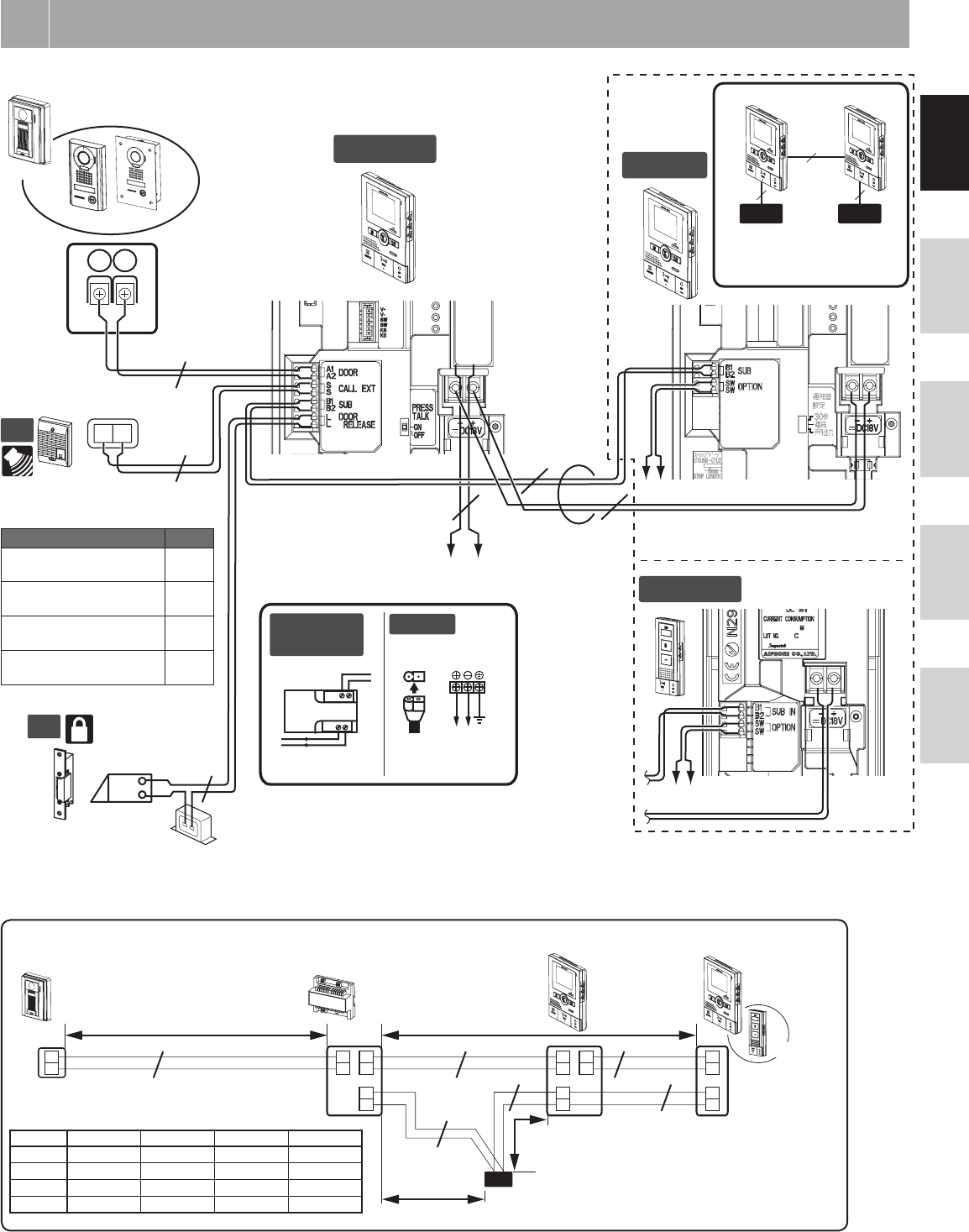 Page 5 of Aiphone Intercom System JK-1MD User Guide