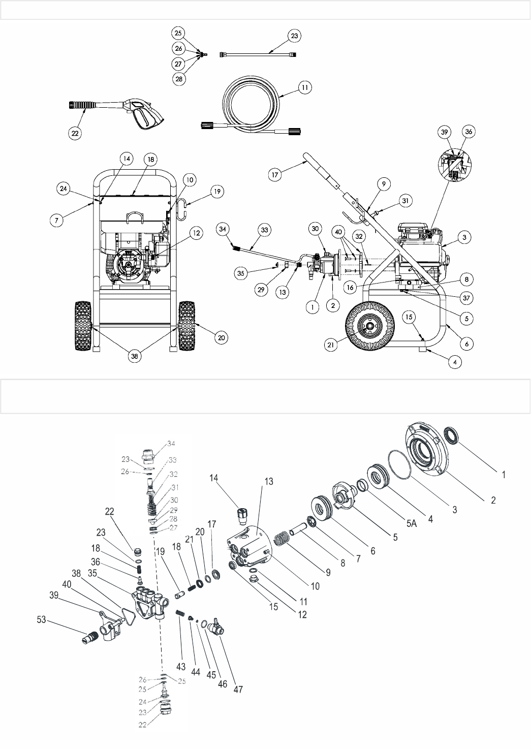 Page 3 of Coleman Pressure Washer Powermate User Guide