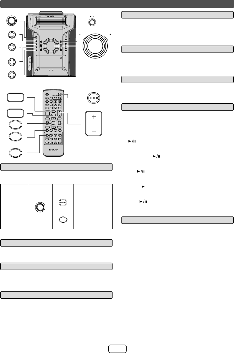 Page 6 of Sharp Stereo System CD-DH950P User Guide