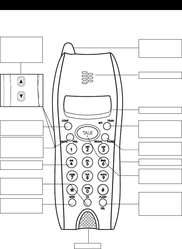 Page 5 of Southwestern Bell Cordless Telephone GH3210 User