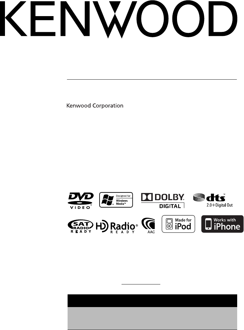 Kenwood Car Video System KVT-614 User Guide