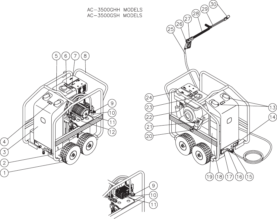 Page 8 of John Deere Pressure Washer AC-3500GHH User Guide