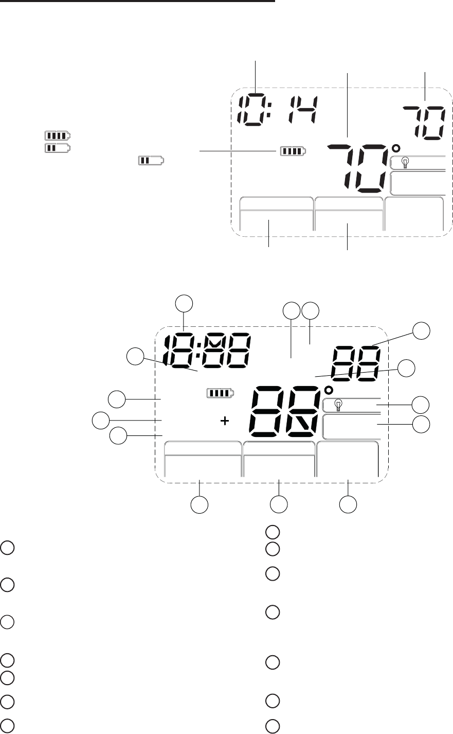 Page 3 of White Rodgers Thermostat 1F85-0422 User Guide