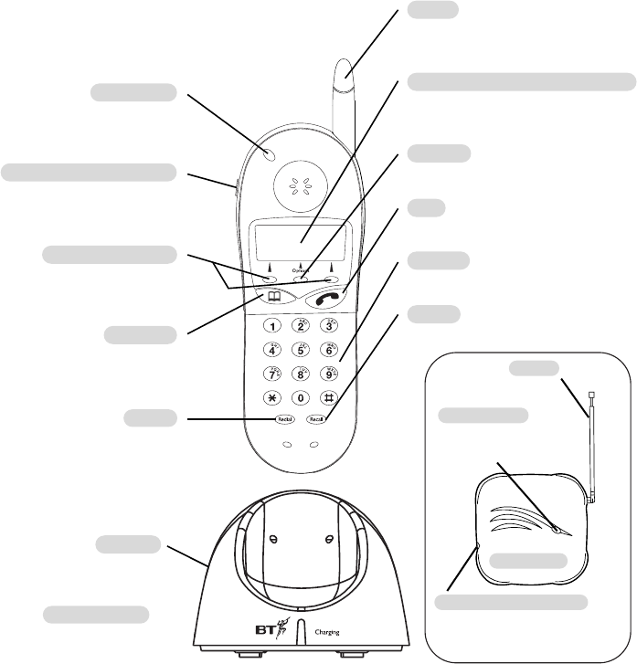 Page 3 of BT Cordless Telephone 2000 User Guide