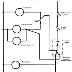Single Phase Meter Wiring Diagram Warn Winch Bolt Pattern Of Socket Imageresizertool Com