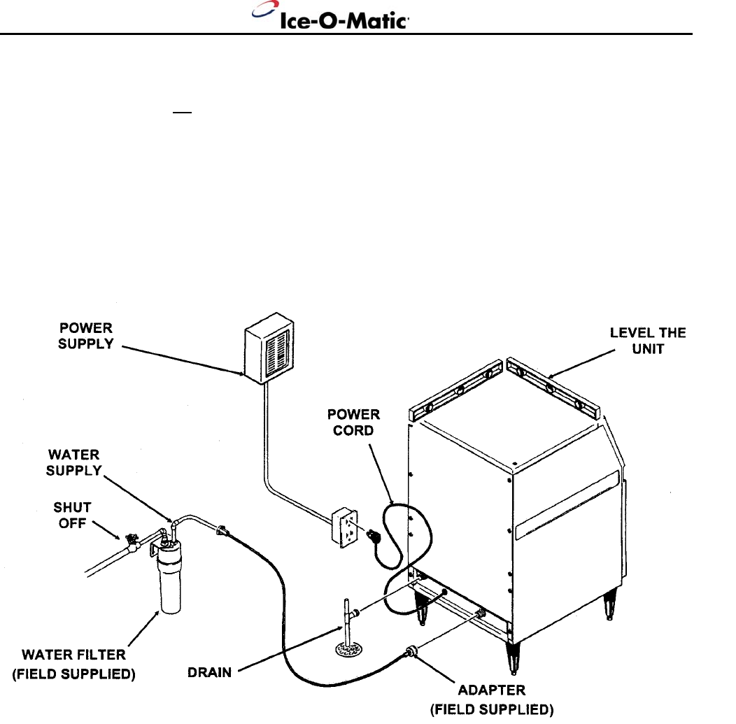Page 5 of Ice-O-Matic Ice Maker ICEU060 User Guide