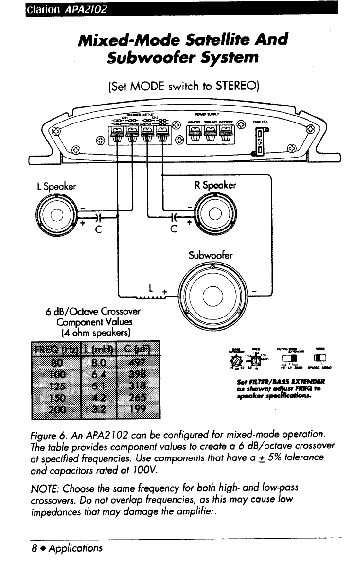 Page 9 of Clarion Car Amplifier apa2102 User Guide