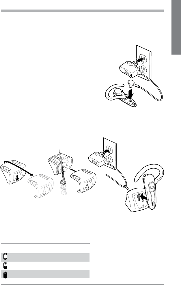 Page 5 of Plantronics Headphones 520 User Guide