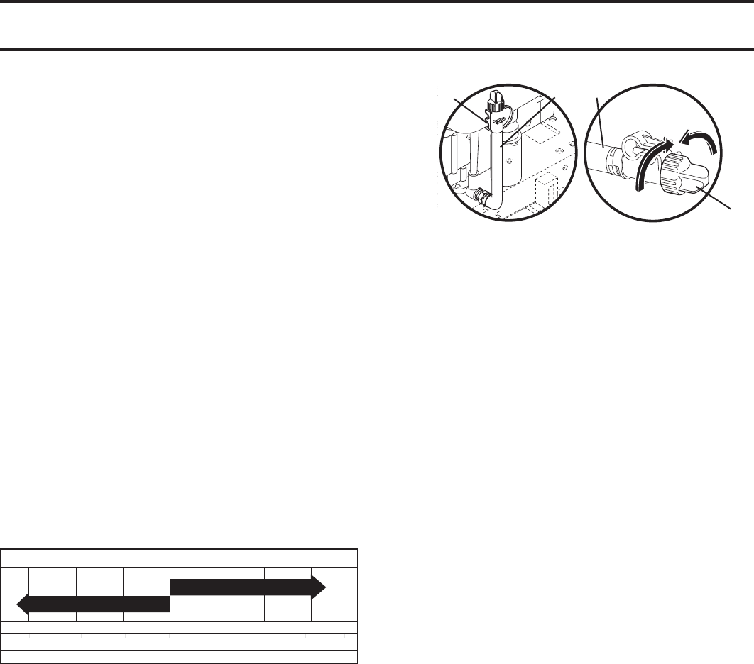 Page 17 of Dixon Lawn Mower D26BH54 User Guide
