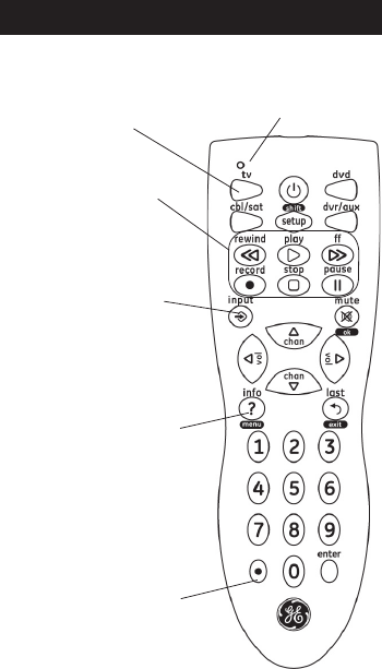 Page 4 of GE Universal Remote 24914 User Guide