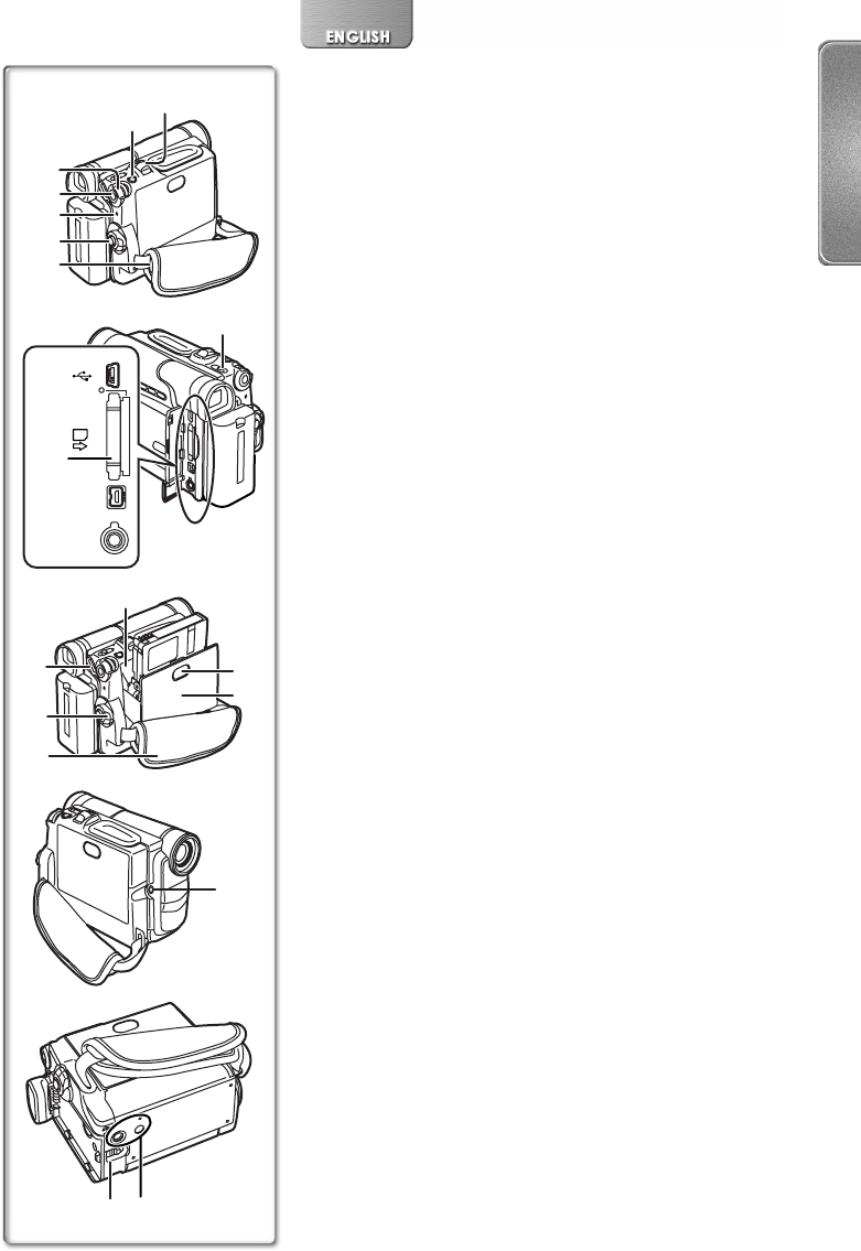 Page 7 of Panasonic Camcorder NV-DS60 User Guide