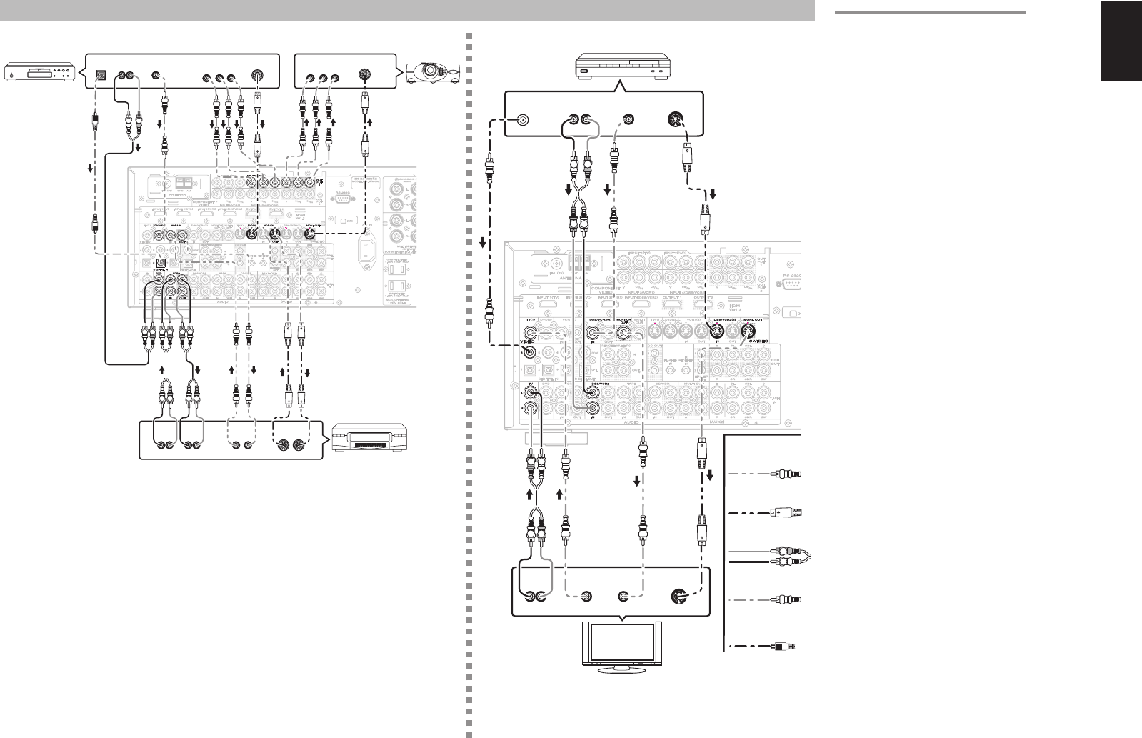 Page 36 of Marantz Stereo Receiver SR8002 User Guide
