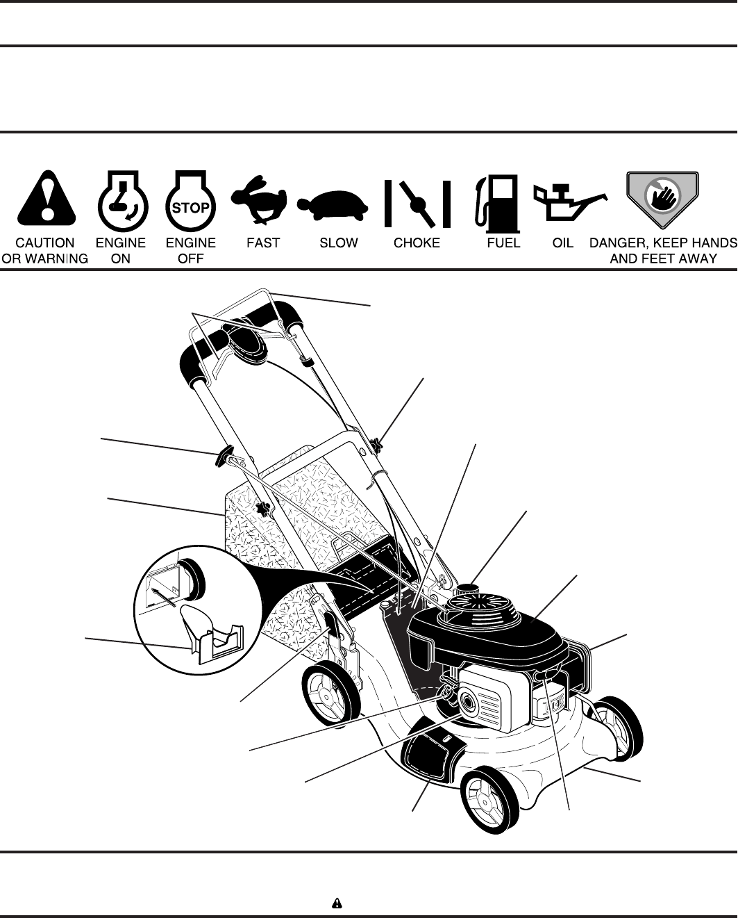 Page 5 of Husqvarna Lawn Mower 7021R User Guide