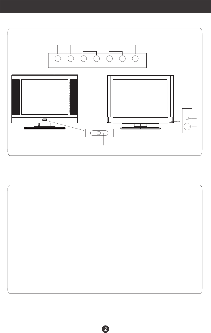 Page 6 of Prima Donna Designs Flat Panel Television LV