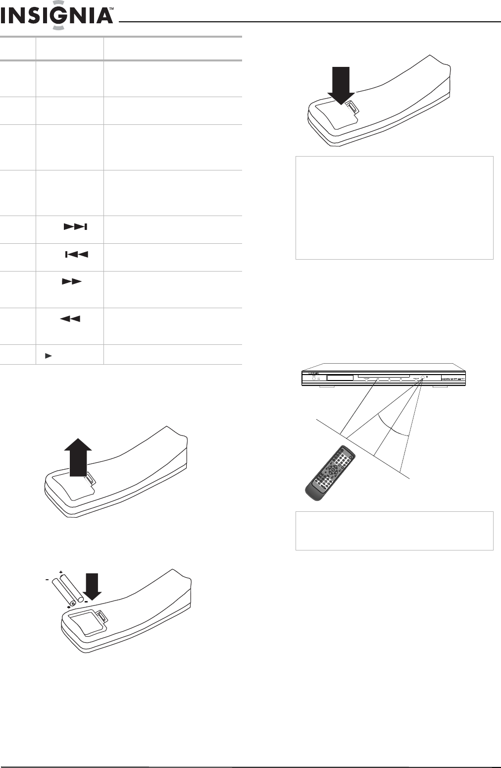 Page 8 of Insignia DVD Player NS-UPDVD User Guide