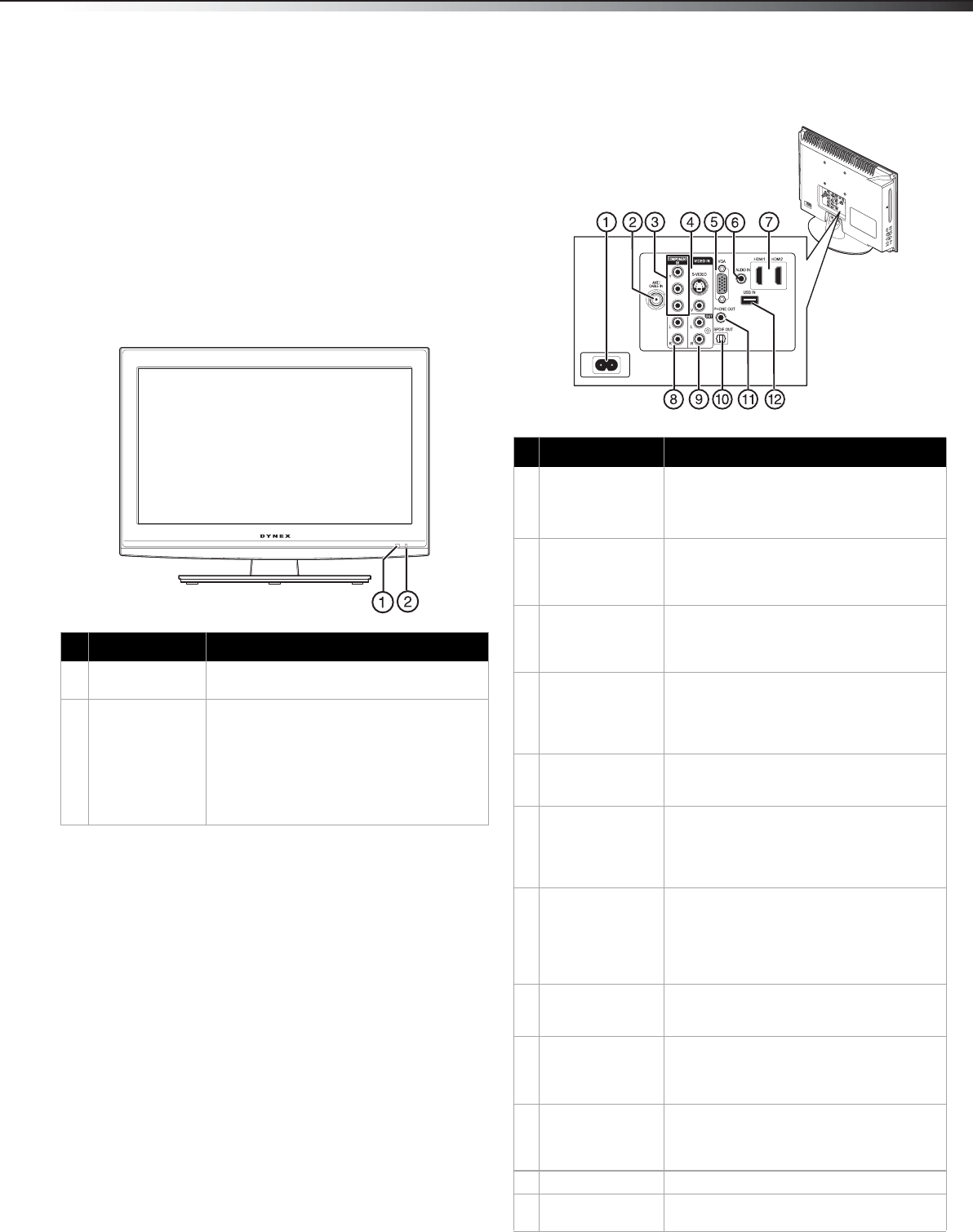Page 8 of Dynex Flat Panel Television DX-19LD150A11 User