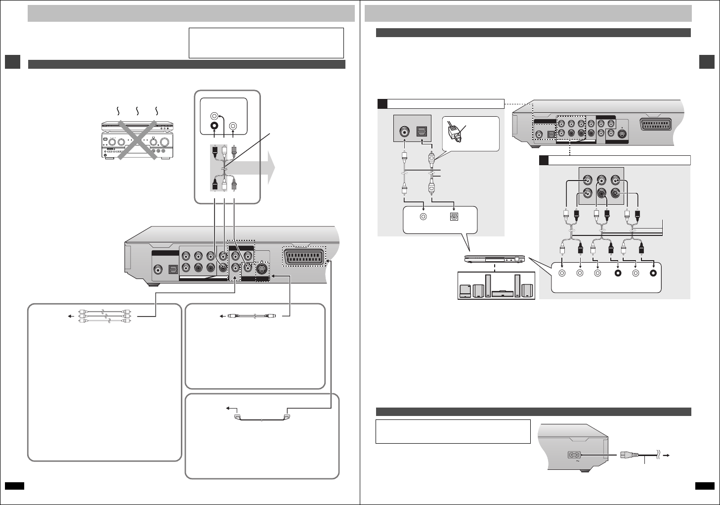 Page 3 of Panasonic DVD Player DVD-S75 User Guide