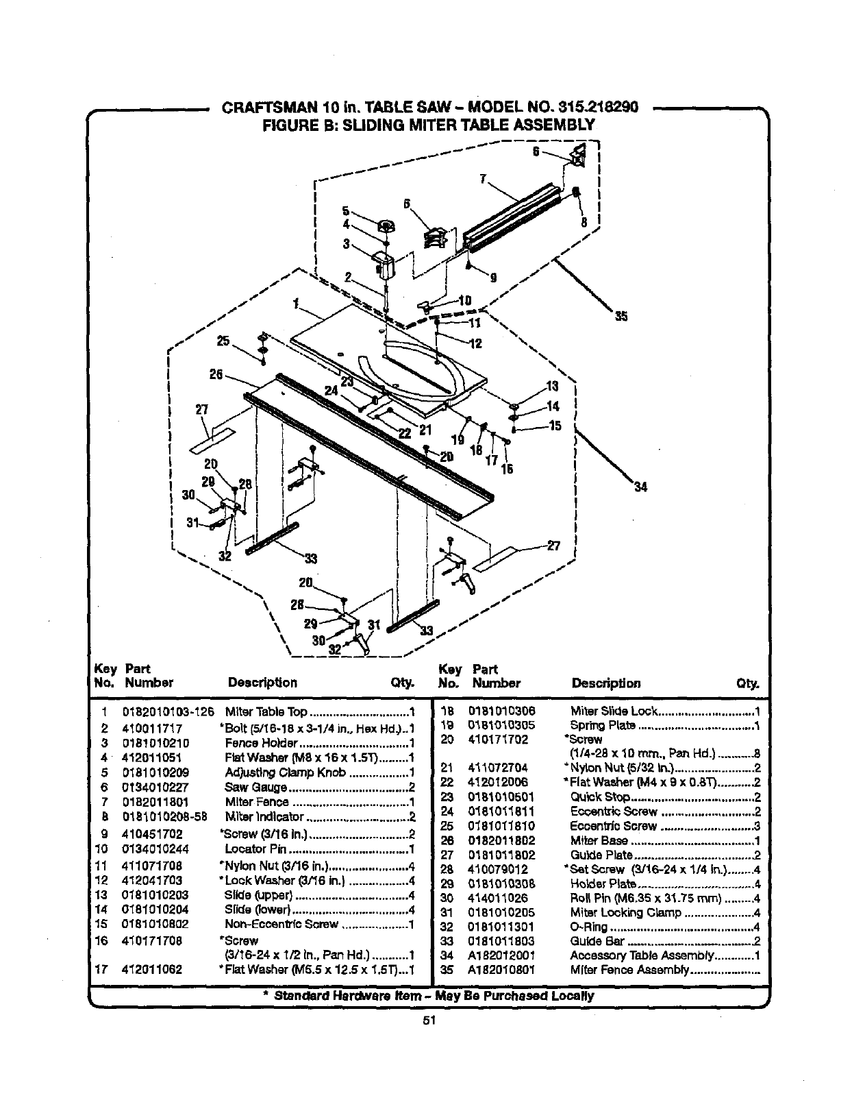Page 51 of Craftsman Saw 315.21829 User Guide