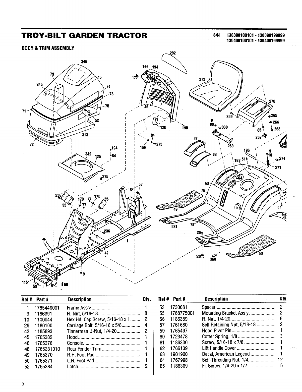 Page 2 of Troy-Bilt Lawn Mower 13039-16HP User Guide