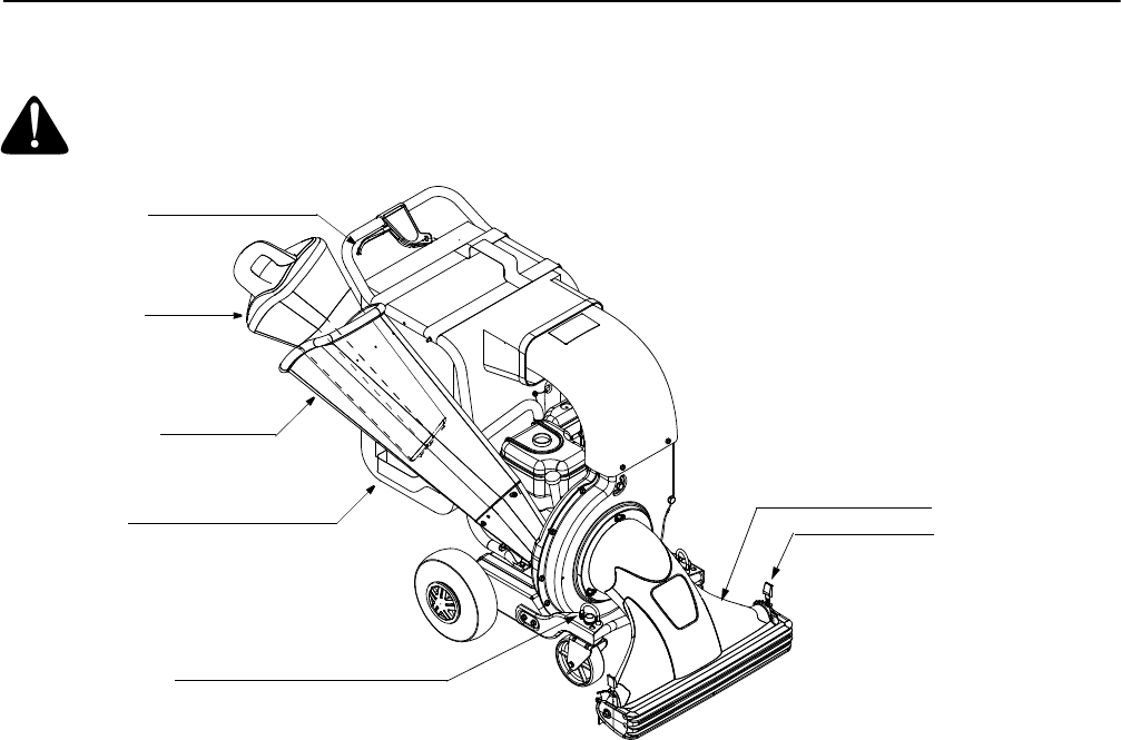 Page 7 of Troy-Bilt Chipper CSV206 User Guide