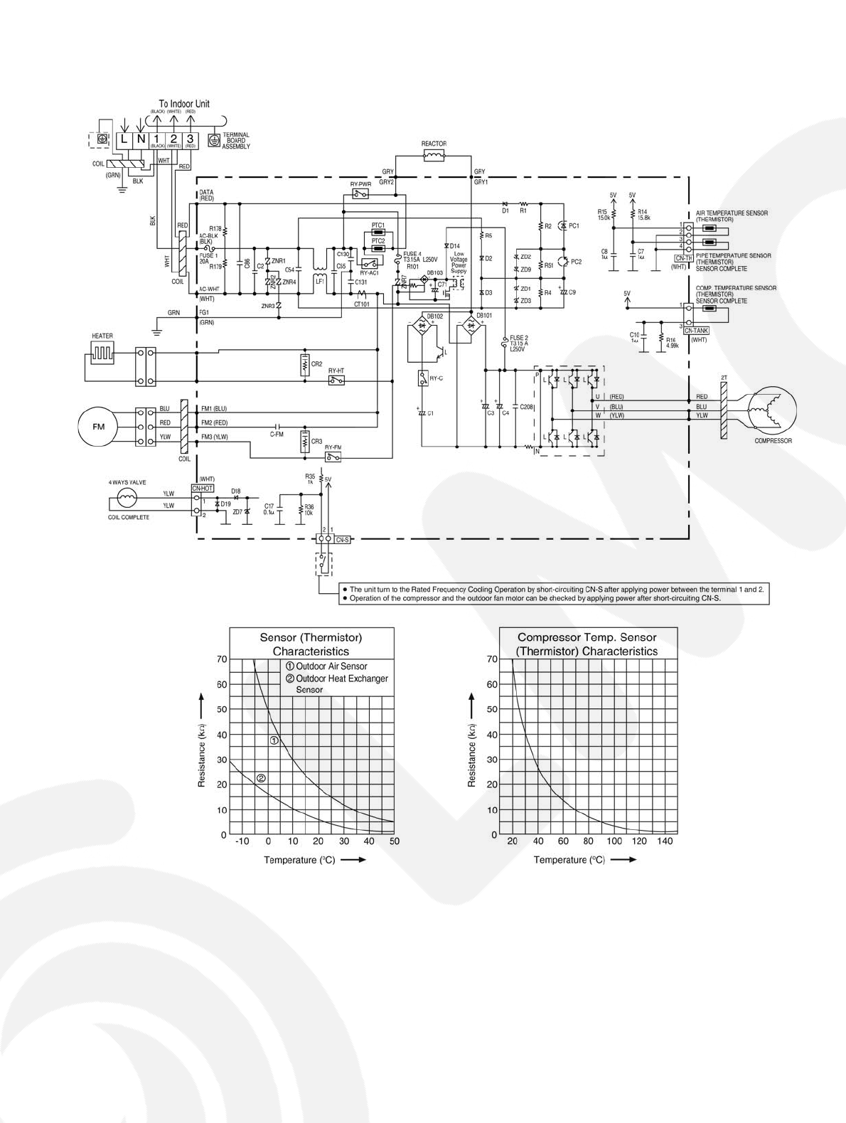 Page 17 of Panasonic Air Conditioner CS-E18GFEW-2 User