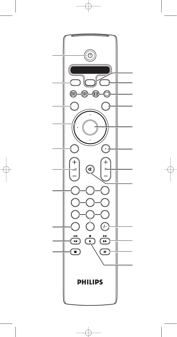 Page 2 of Philips Universal Remote SBC RU 760 00 User