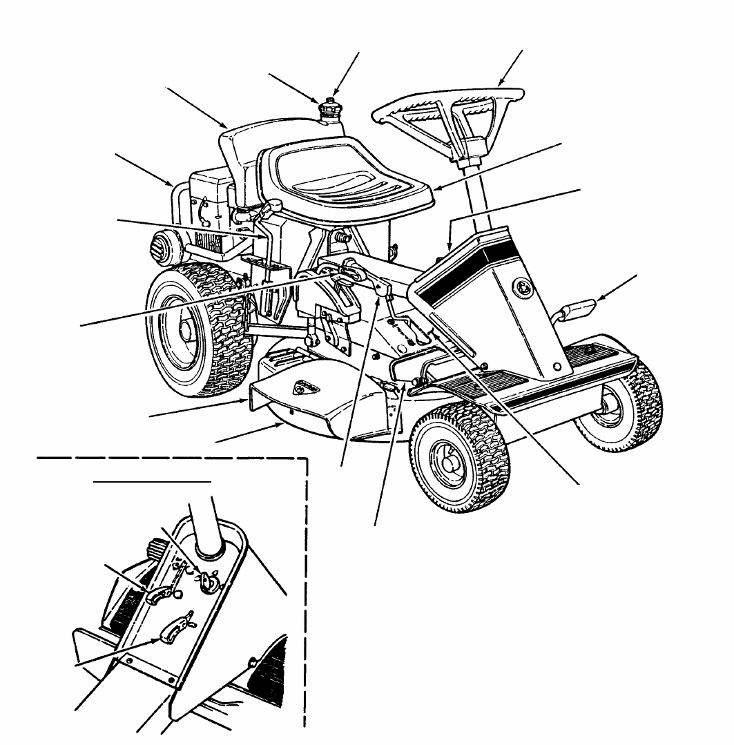 Page 5 of Snapper Lawn Mower 3314518BVE User Guide